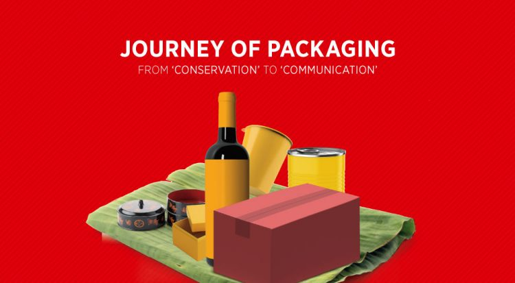 Journey of Packaging : History of Packaging