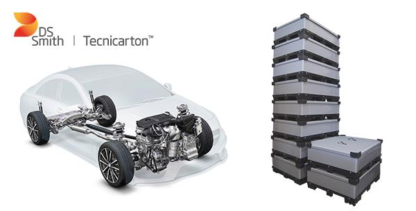 Tecnipack solutions for the automotive sector