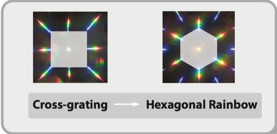Hexagonal Rainbow Hologram