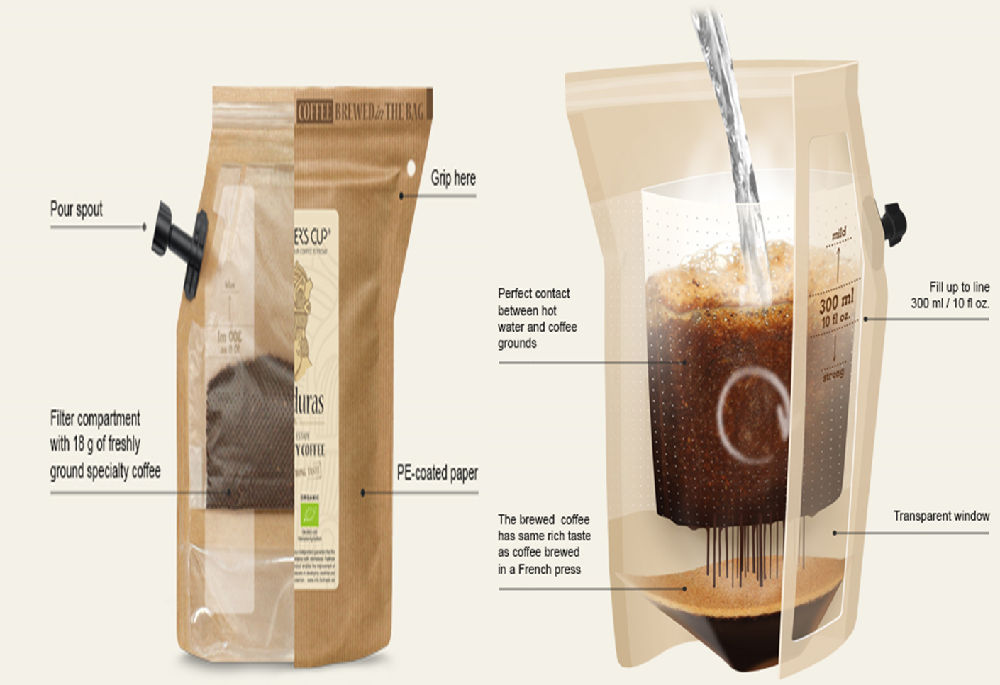 Home Water Filter >> Ready to go Coffee Packaging | Packaging Connections