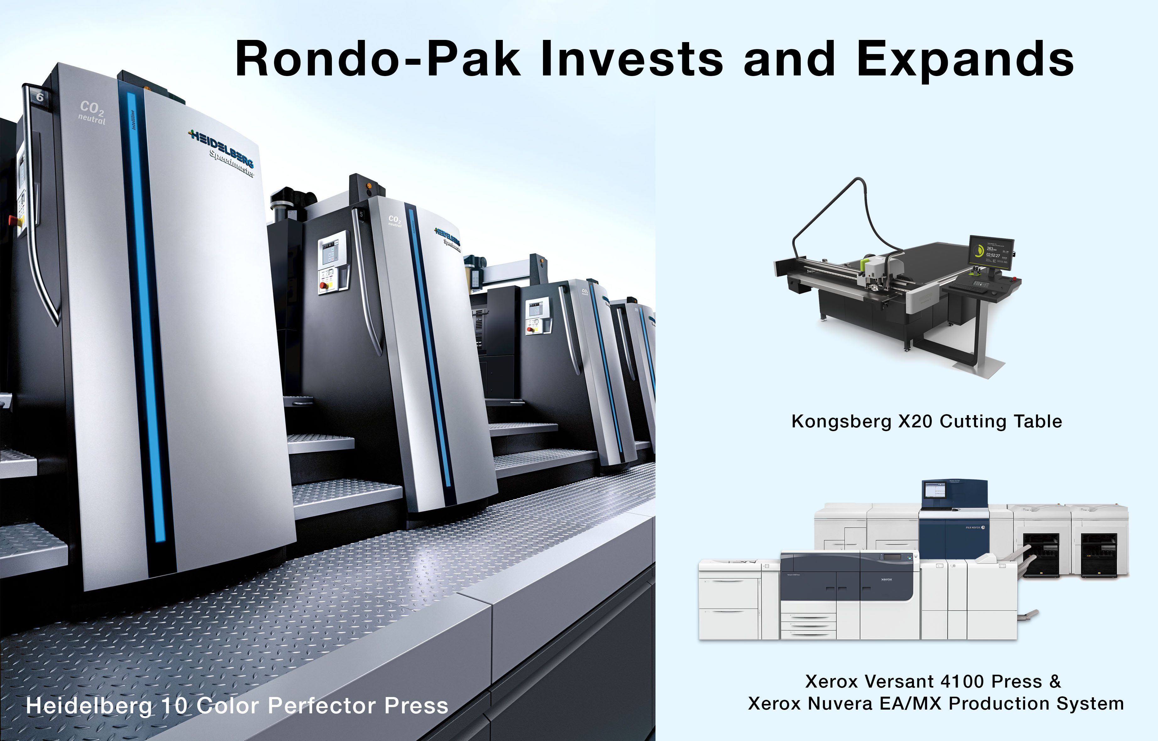 Rondo-Pak Announces Major Equipment Investments to Enhance Capabilities and Expand Capacity