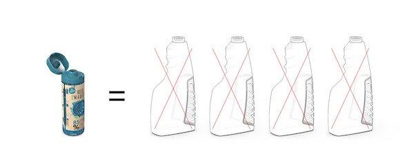 Greiner Packaging develops refill solution