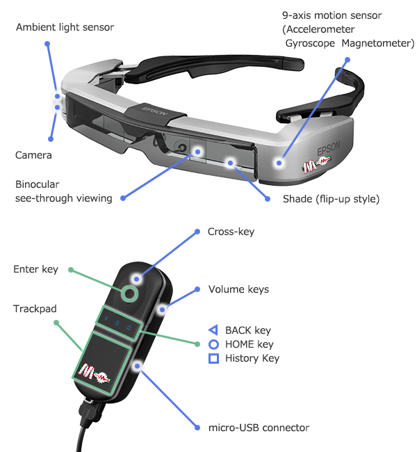 Macchi VR application: the new solution for remote servicing